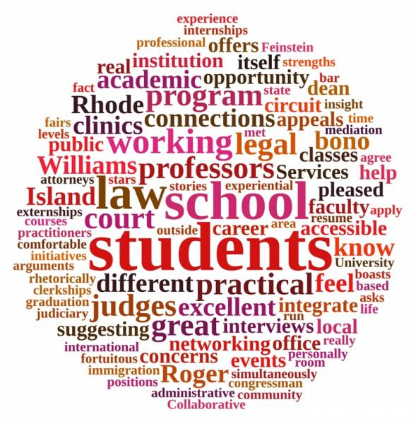 Tag Cloud - RWU Law School