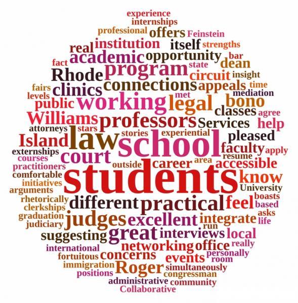 Tag Cloud - RWU Law School